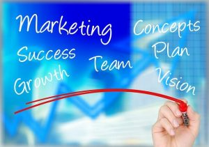 include seo in your business plan