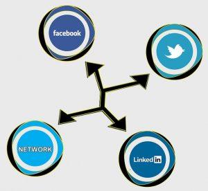 using social networks for seo